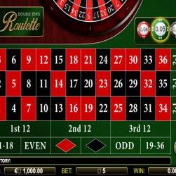Agen Judi Casino Roulette Indonesia Deposit 10rb Termurah
